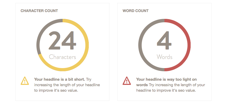 Tools for Content Writing